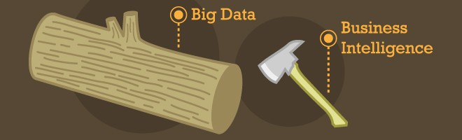 What is Big Data and do I have it?