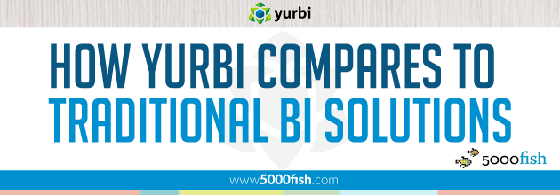 How Yurbi Compares to Traditional BI Solutions