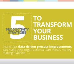 5 Productivity Strategies to Transform Your Business